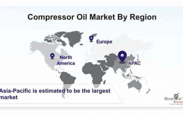 Compressor Oil Market to Grow at a Robust Pace During 2021-2026