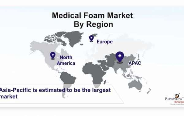 Covid-19 Impact on Medical Foam Market to See Strong Expansion Through 2026