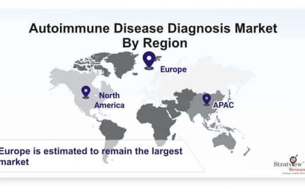 Covid-19 Impact on Autoimmune Disease Diagnosis Market is Expected to Grow at an Impressive CAGR by 2026
